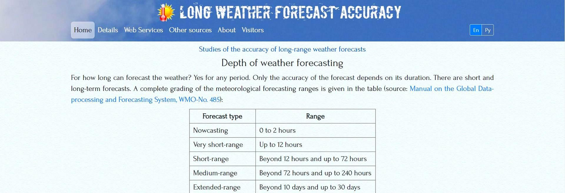 сайт где проводяться исследования долгострочных показаний точности прогноза погоды