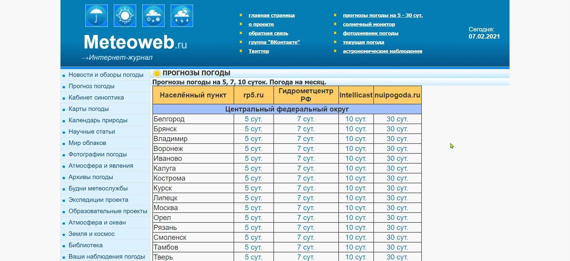 прогносз погоды на 5, 7, 10, на месяц meteoweb.ru