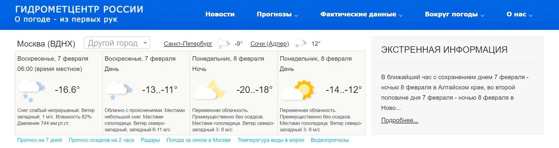 метеоинфо гидромецентр России